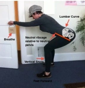 Test how far you can squat before tucking your tailbone while maintaining these alignment markers.