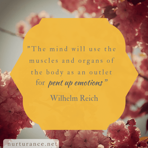 The mind will use the muscles and organs